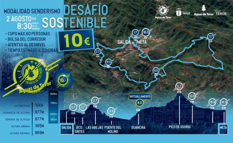 Aguas de Teror Trail Desafío de los Picos. Gran Canaria