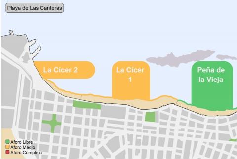 Semaforo online de aforo a las playas de Las Palmas de Gran Canaria