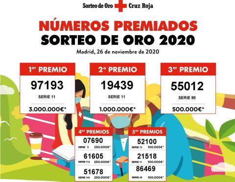 Sorteo de Oro de La Cruz Roja / CanariasNoticias.es