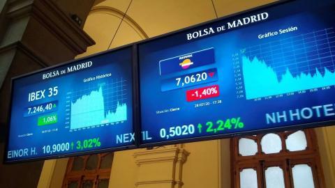 Ibex 35 / CanariasNoticias.es