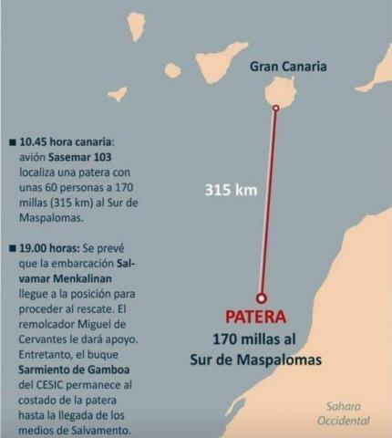Inmigración/ canariasnoticias.es