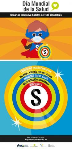 Cartel para celebrar el Día Mundial de la Salud en Canarias / CanariasNoticias.es