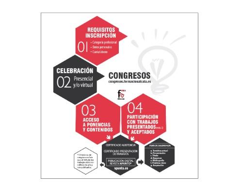 Certificacion Universitaria Por La Uemc Para Los Congresos De Formacion Alcala Canarias Noticias